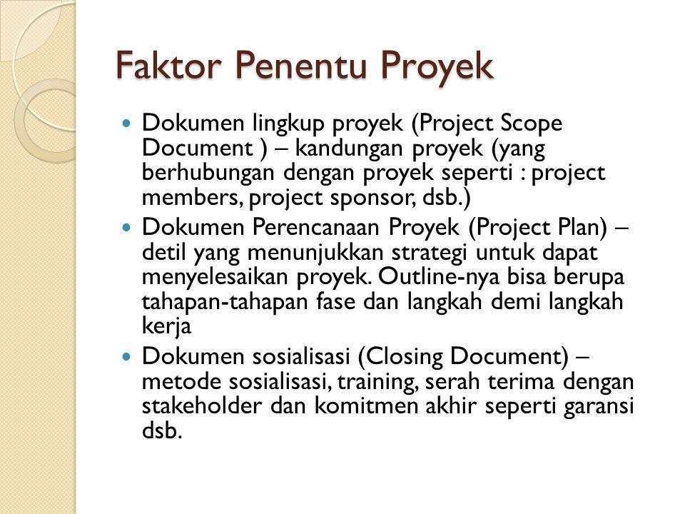 Faktor Penentu Proyek
