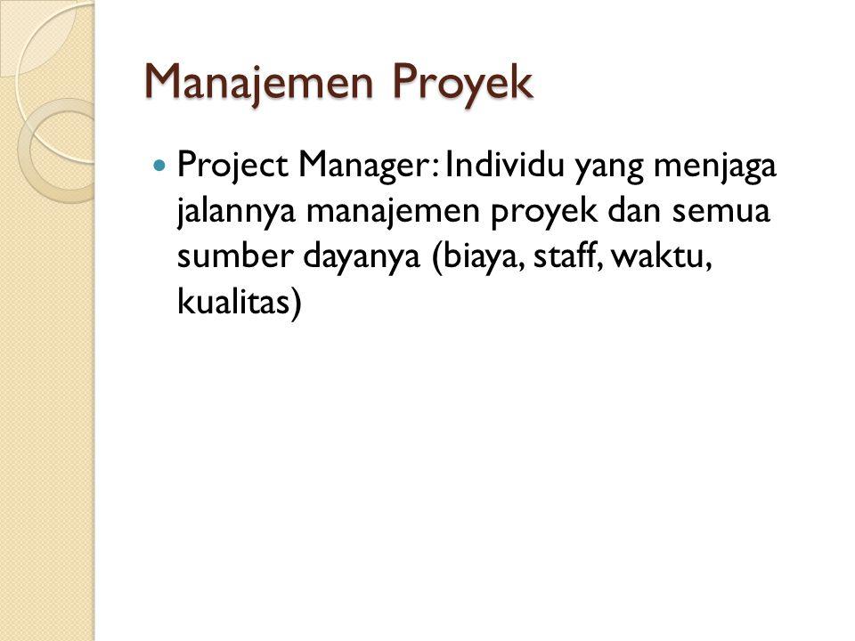 Manajemen Proyek Project Manager: Individu yang menjaga jalannya manajemen proyek dan semua sumber dayanya (biaya, staff, waktu, kualitas)