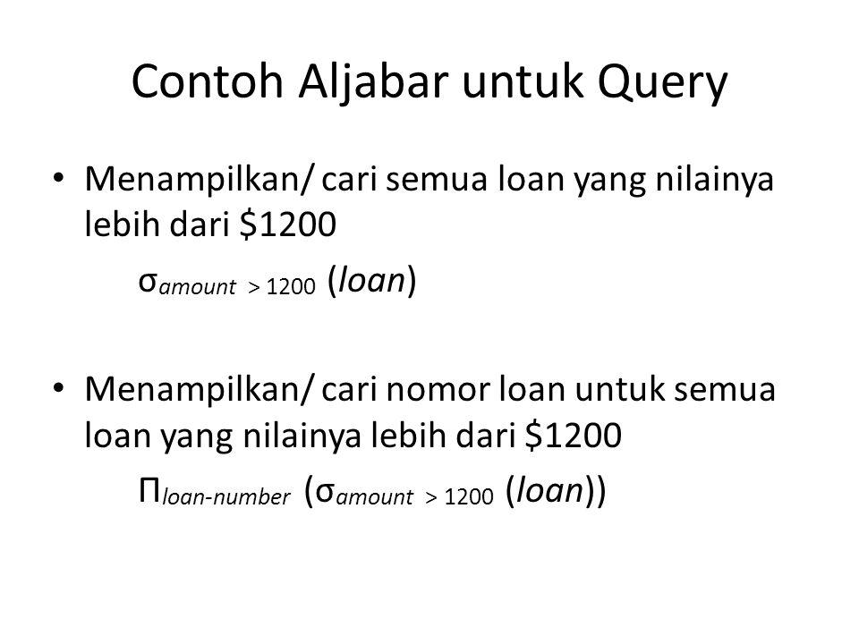 Contoh Aljabar untuk Query