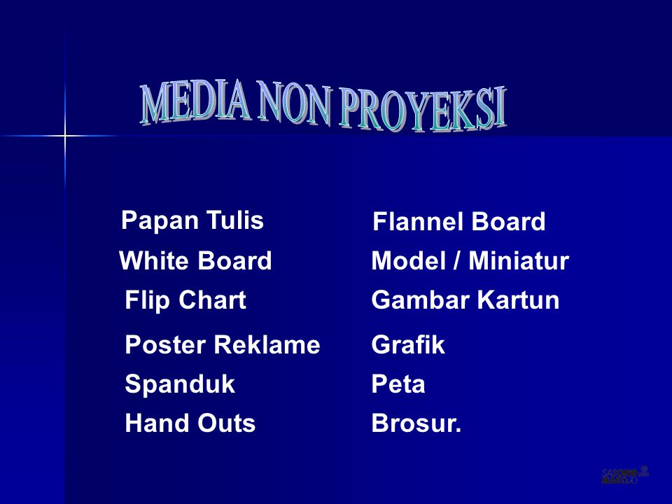 MEDIA NON PROYEKSI Papan Tulis Flannel Board White Board