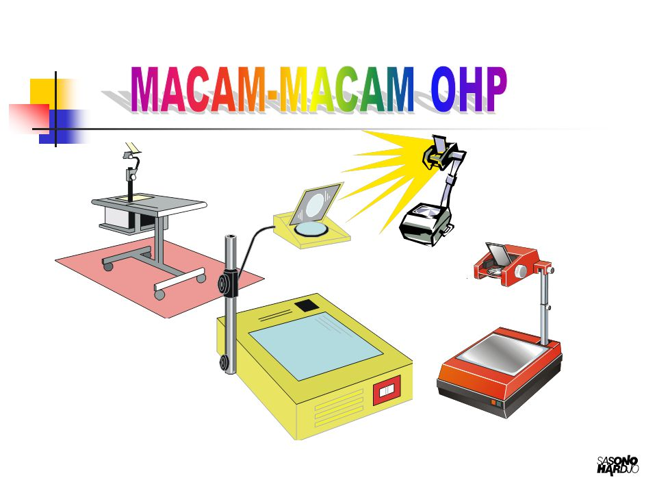 MACAM-MACAM OHP