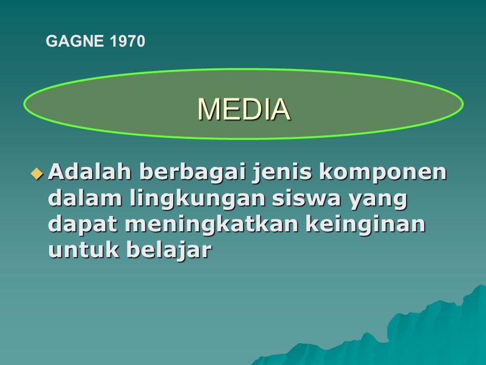 GAGNE 1970 MEDIA.