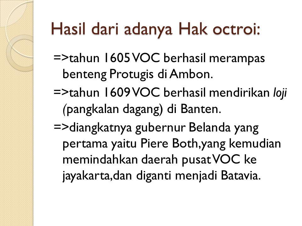 Hasil dari adanya Hak octroi: