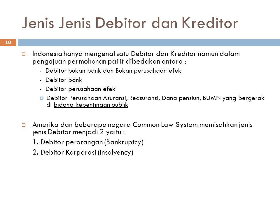 Jenis Jenis Debitor dan Kreditor
