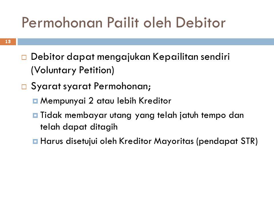 Permohonan Pailit oleh Debitor