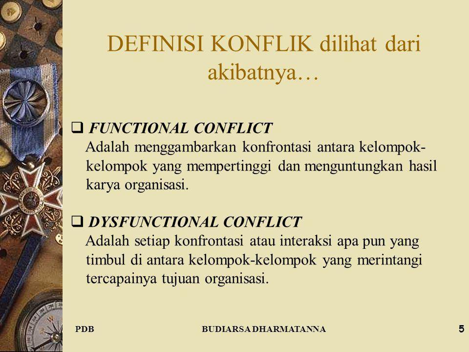 DEFINISI KONFLIK dilihat dari akibatnya…
