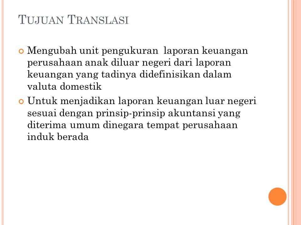 Tujuan Translasi