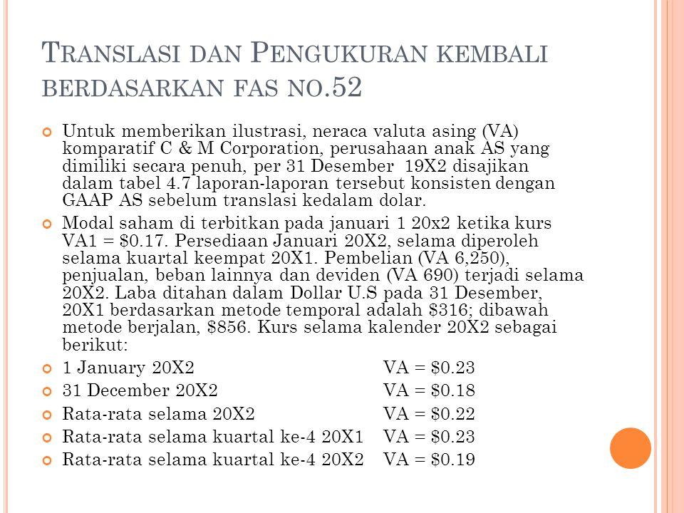 Translasi dan Pengukuran kembali berdasarkan fas no.52