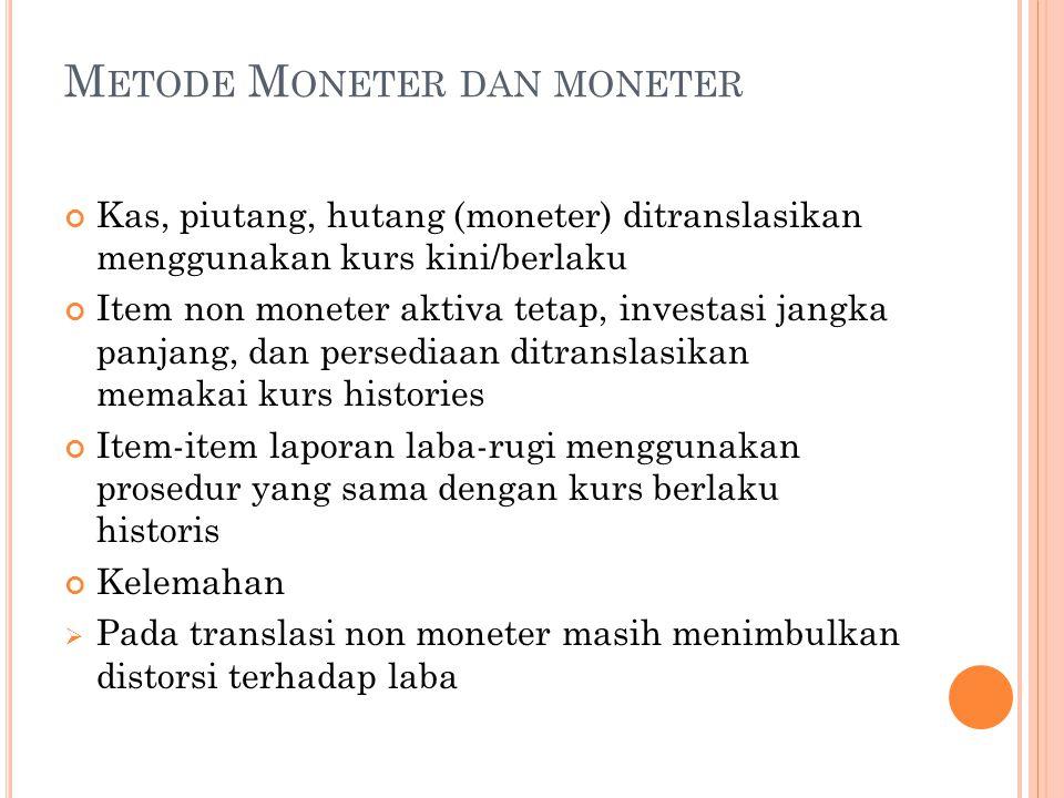 Metode Moneter dan moneter