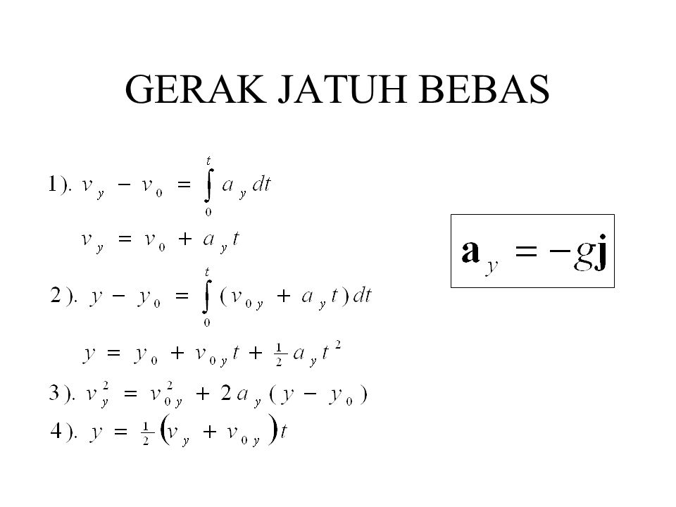 GERAK JATUH BEBAS