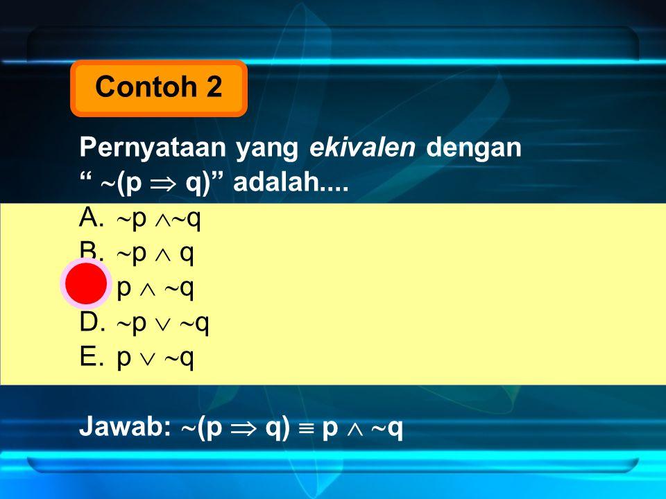 Contoh 2 Pernyataan yang ekivalen dengan (p  q) adalah.... p q