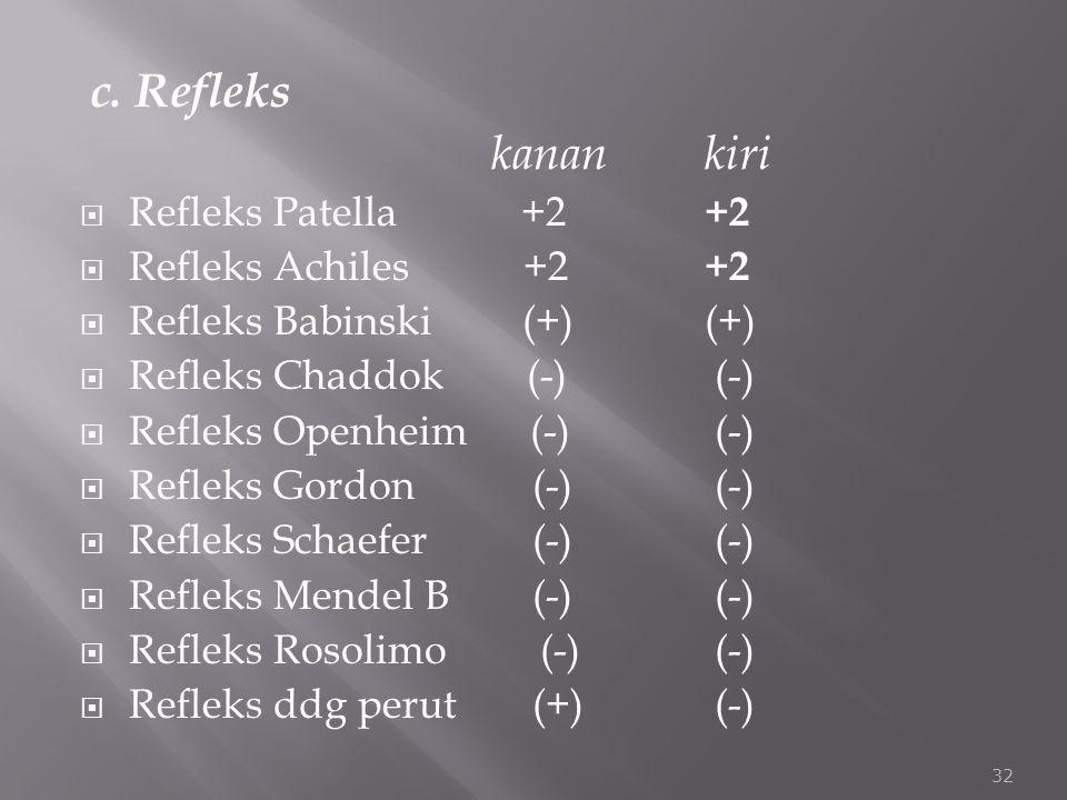 kanan kiri c. Refleks Refleks Patella +2 +2 Refleks Achiles +2 +2