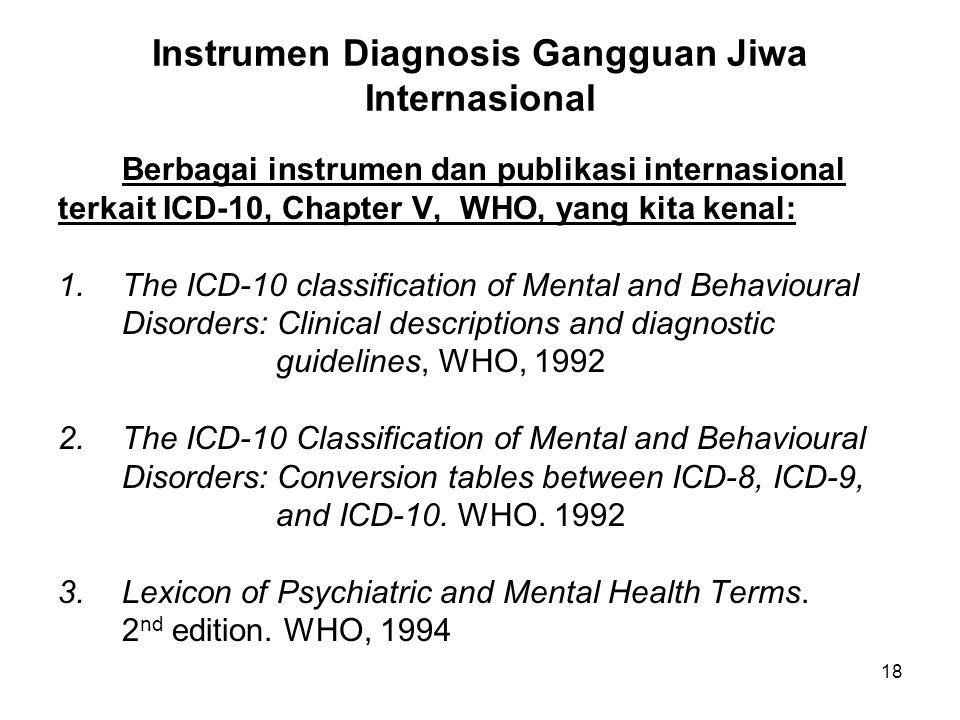 Instrumen Diagnosis Gangguan Jiwa Internasional