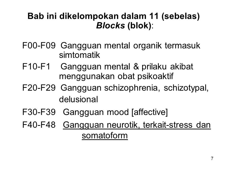 Bab ini dikelompokan dalam 11 (sebelas) Blocks (blok):