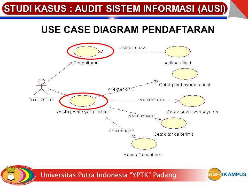 USE CASE DIAGRAM PENDAFTARAN