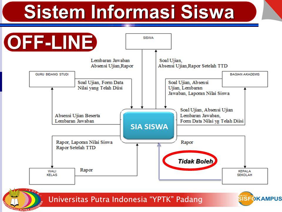Sistem Informasi Siswa