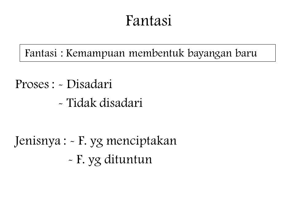 Fantasi Proses : - Disadari - Tidak disadari