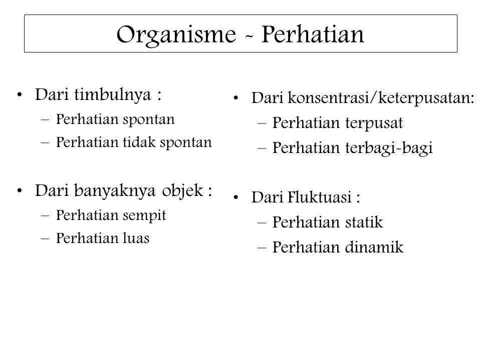 Organisme - Perhatian Dari timbulnya : Dari banyaknya objek :