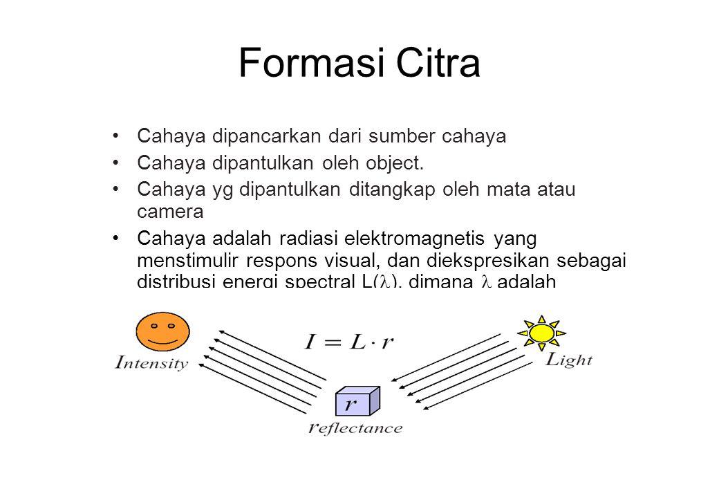 Formasi Citra Cahaya dipancarkan dari sumber cahaya