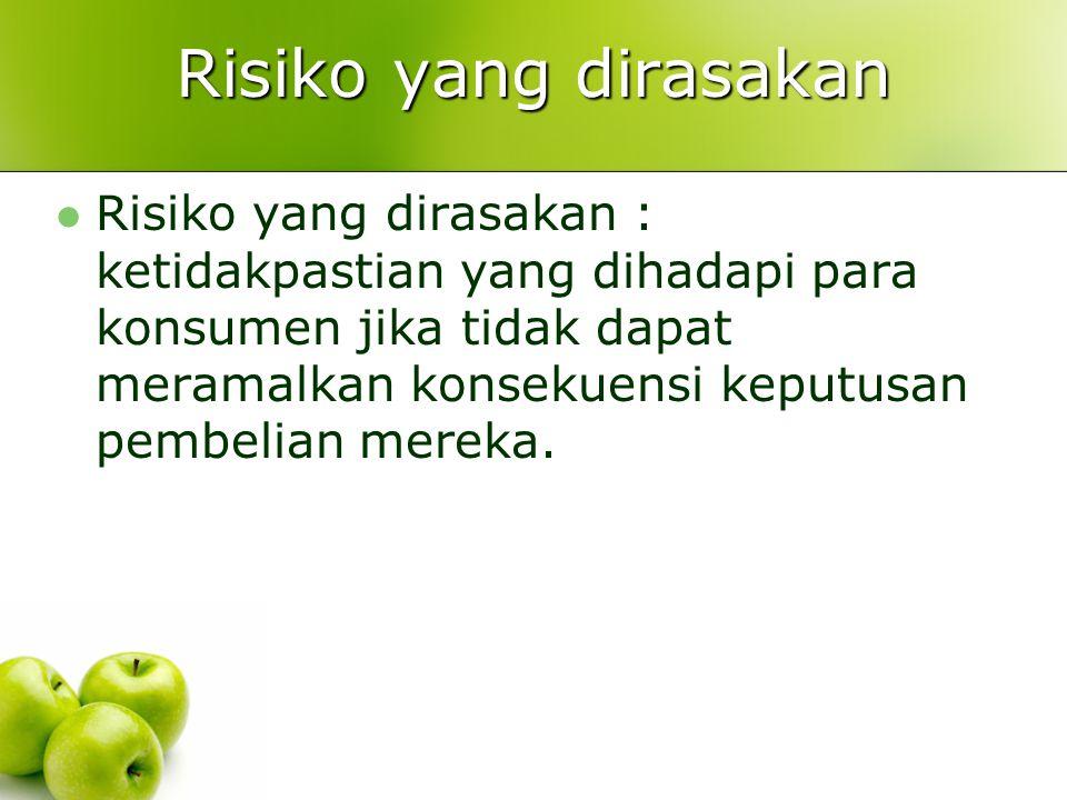 Risiko yang dirasakan