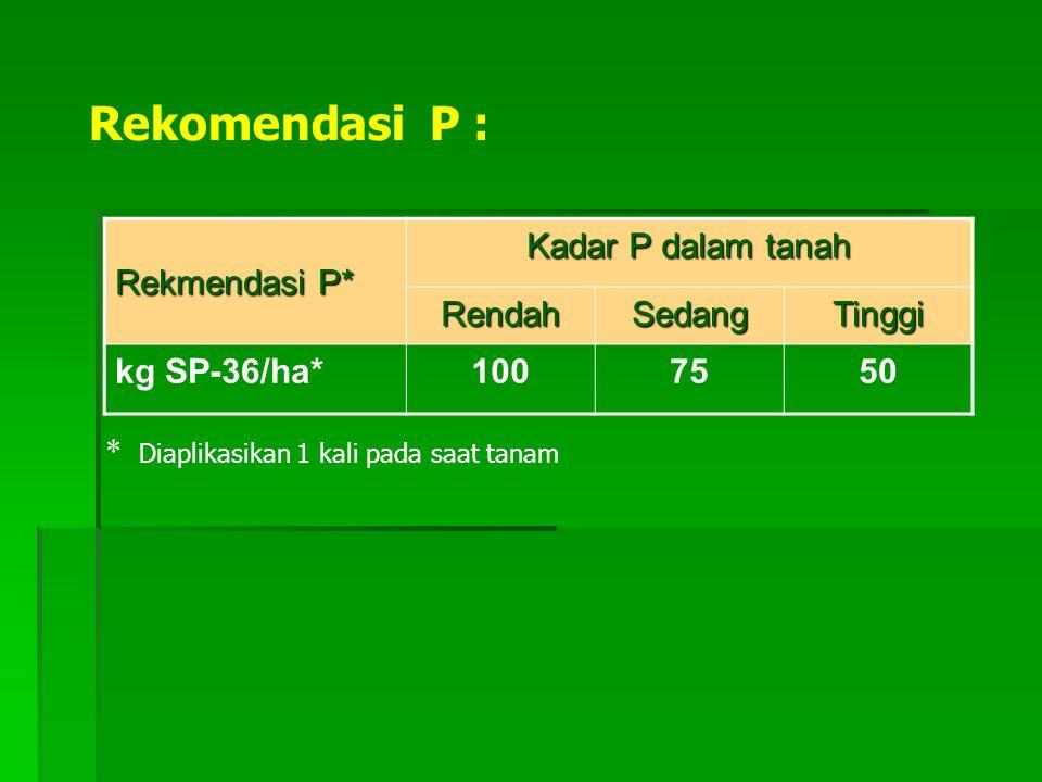 Rekomendasi P : Rekmendasi P* Kadar P dalam tanah Rendah Sedang Tinggi