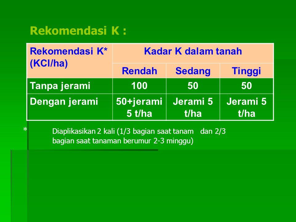 Rekomendasi K : Rekomendasi K* (KCl/ha) Kadar K dalam tanah Rendah