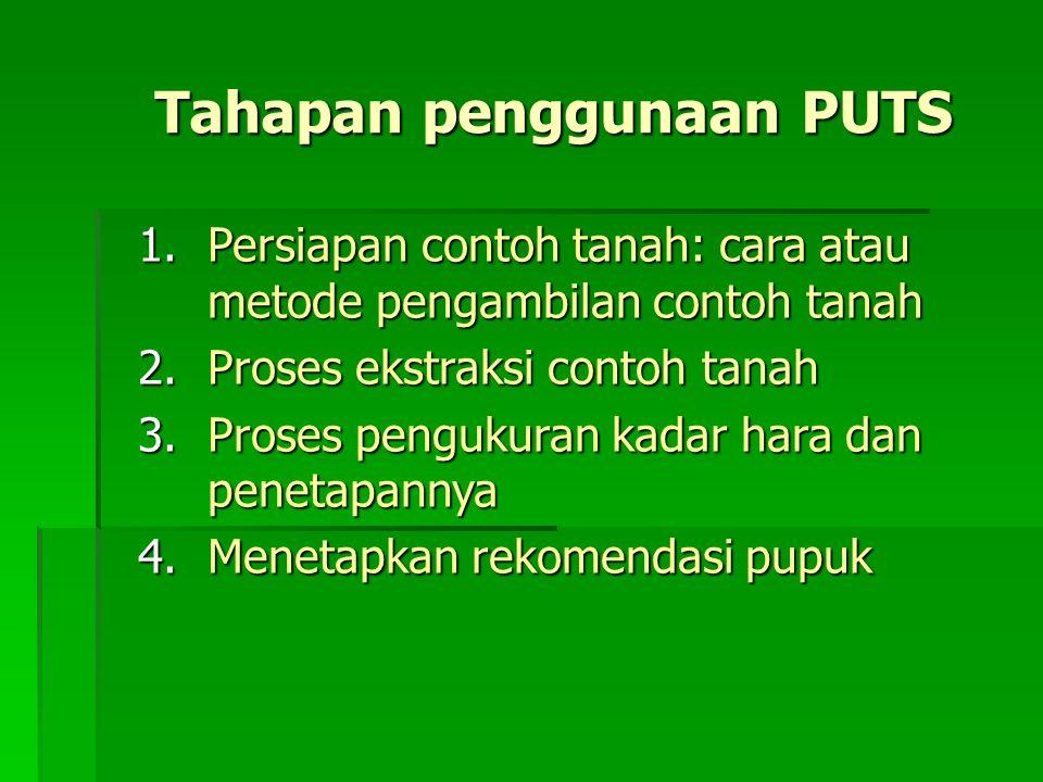 Tahapan penggunaan PUTS
