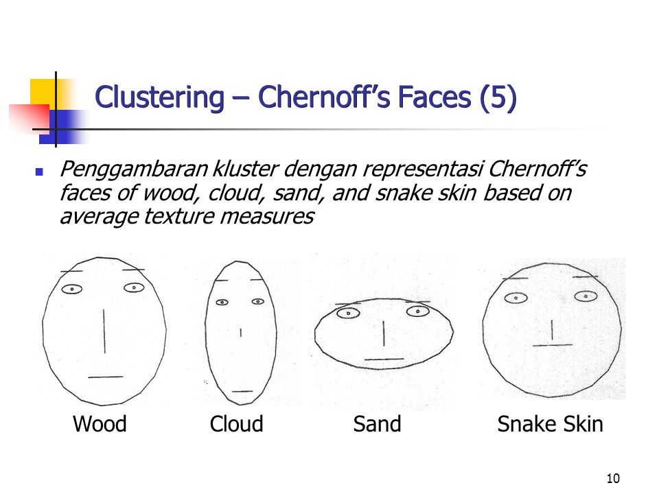 Clustering – Chernoff's Faces (5)