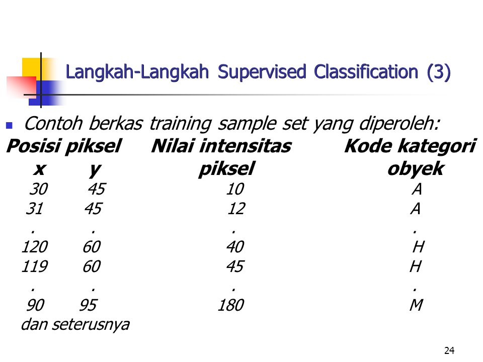 Langkah-Langkah Supervised Classification (3)