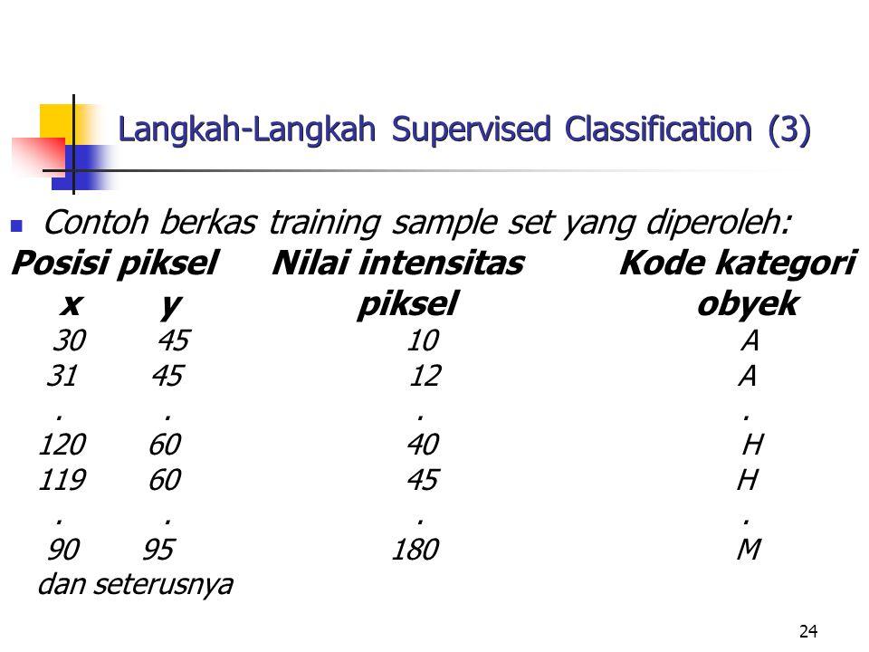 Langkah-Langkah Supervised Classification (3)