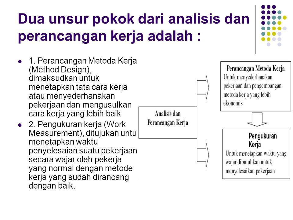 Dua unsur pokok dari analisis dan perancangan kerja adalah :