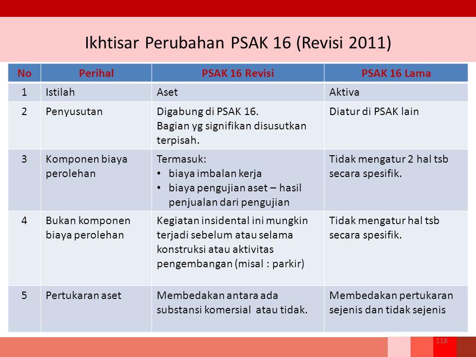 Ikhtisar Perubahan PSAK 16 (Revisi 2011)