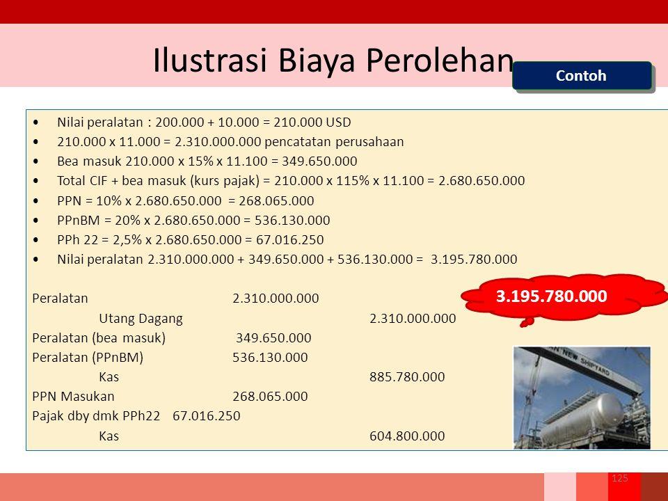 Ilustrasi Biaya Perolehan