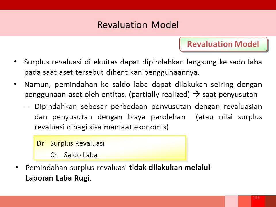 Revaluation Model Revaluation Model