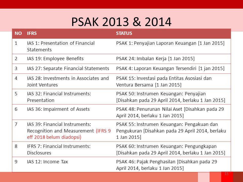 PSAK 2013 & 2014 NO IFRS STATUS 1 IAS 1: Presentation of Financial