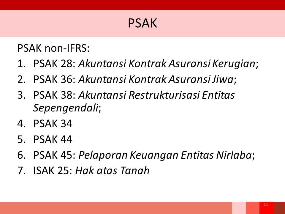 PSAK PSAK non-IFRS: PSAK 28: Akuntansi Kontrak Asuransi Kerugian;