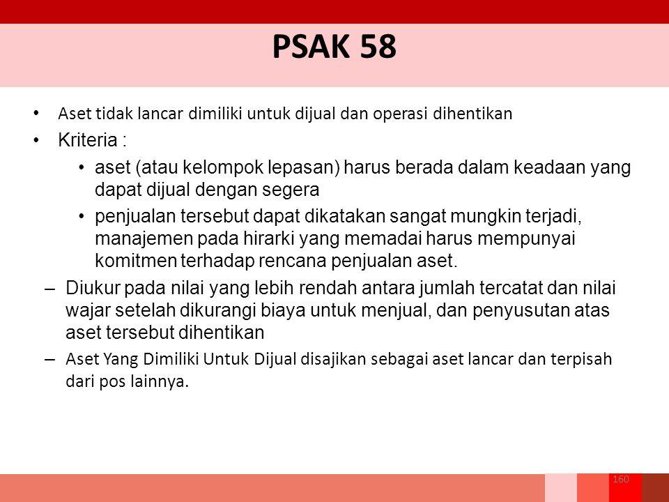 PSAK 58 Aset tidak lancar dimiliki untuk dijual dan operasi dihentikan