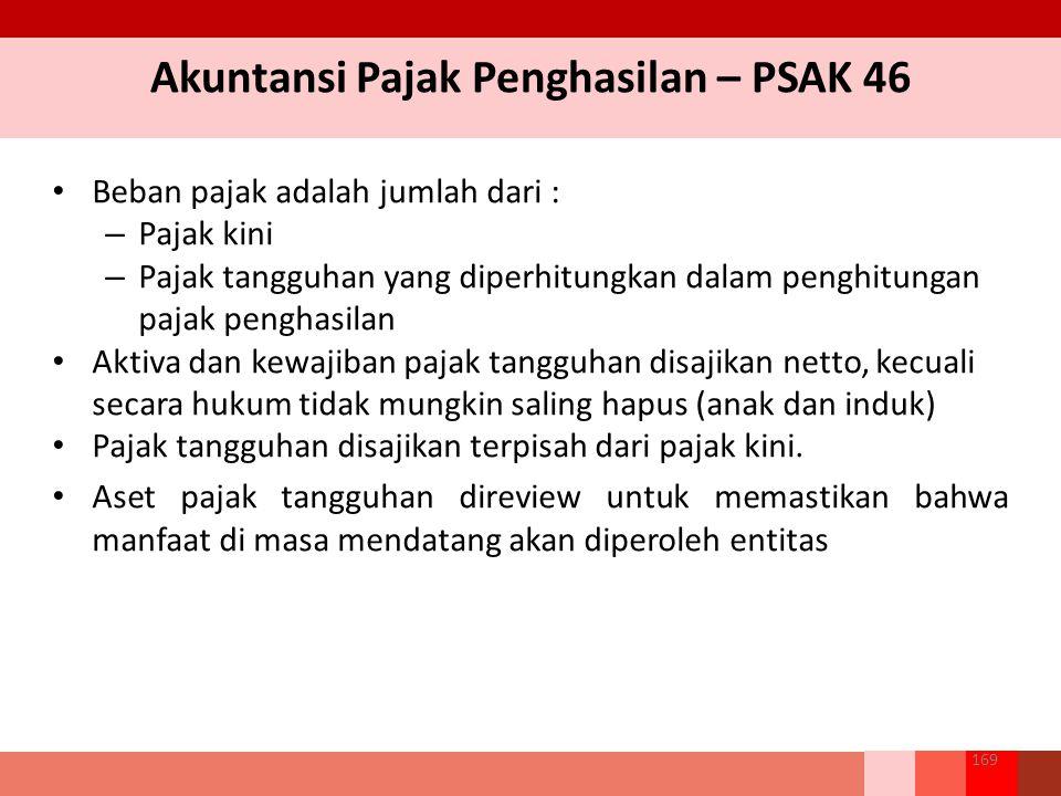 Akuntansi Pajak Penghasilan – PSAK 46