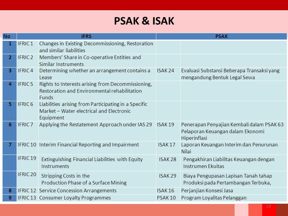 PSAK & ISAK No IFRS PSAK 1 IFRIC 1