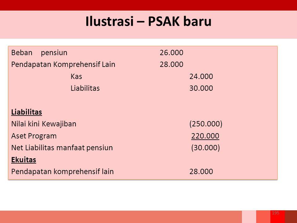 Ilustrasi – PSAK baru Beban pensiun 26.000