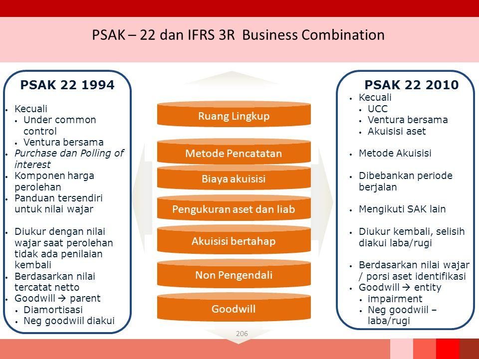 PSAK – 22 dan IFRS 3R Business Combination