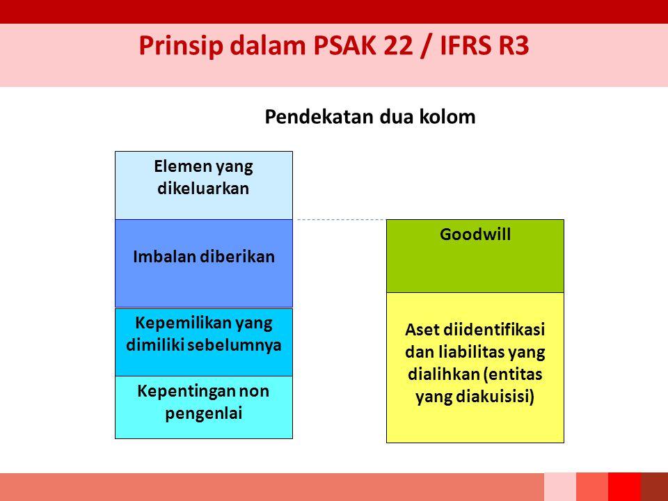 Prinsip dalam PSAK 22 / IFRS R3