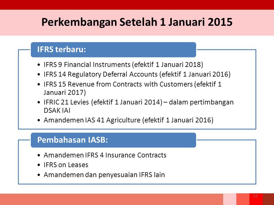 Perkembangan Setelah 1 Januari 2015