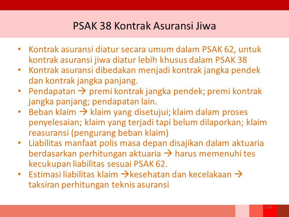 PSAK 38 Kontrak Asuransi Jiwa