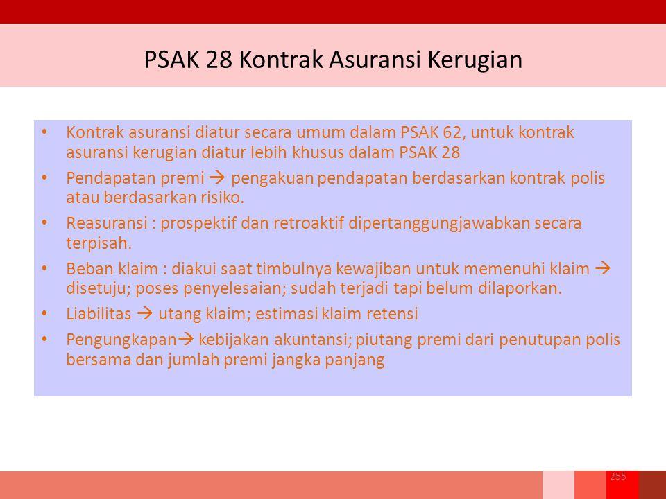 PSAK 28 Kontrak Asuransi Kerugian