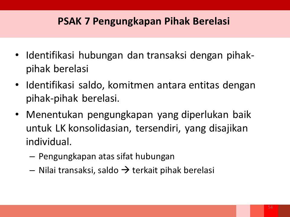PSAK 7 Pengungkapan Pihak Berelasi