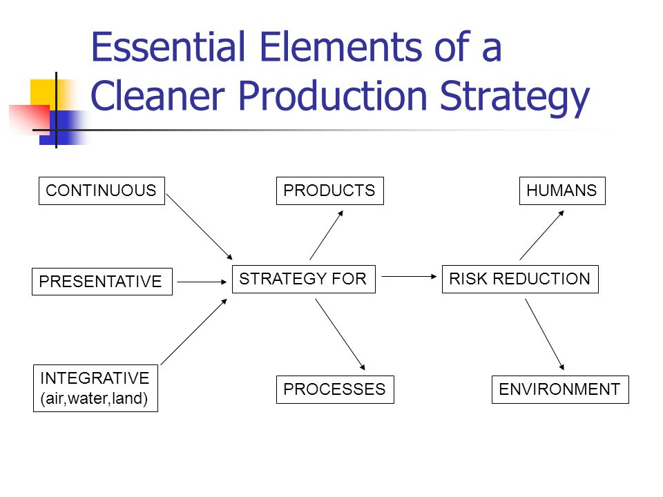 Essential Elements of a Cleaner Production Strategy