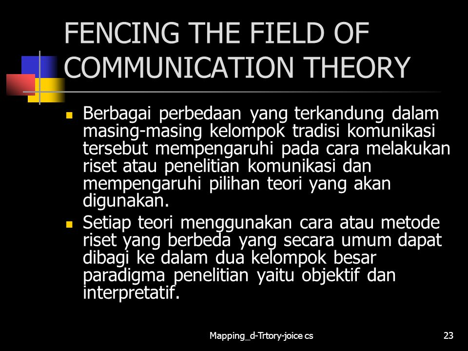 FENCING THE FIELD OF COMMUNICATION THEORY