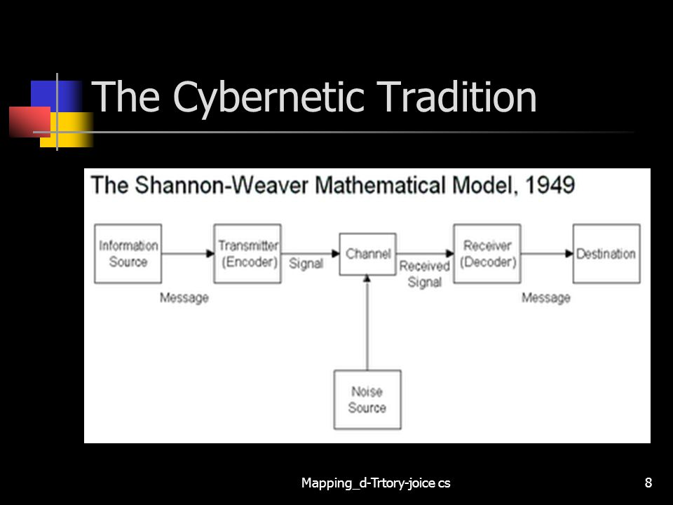 The Cybernetic Tradition