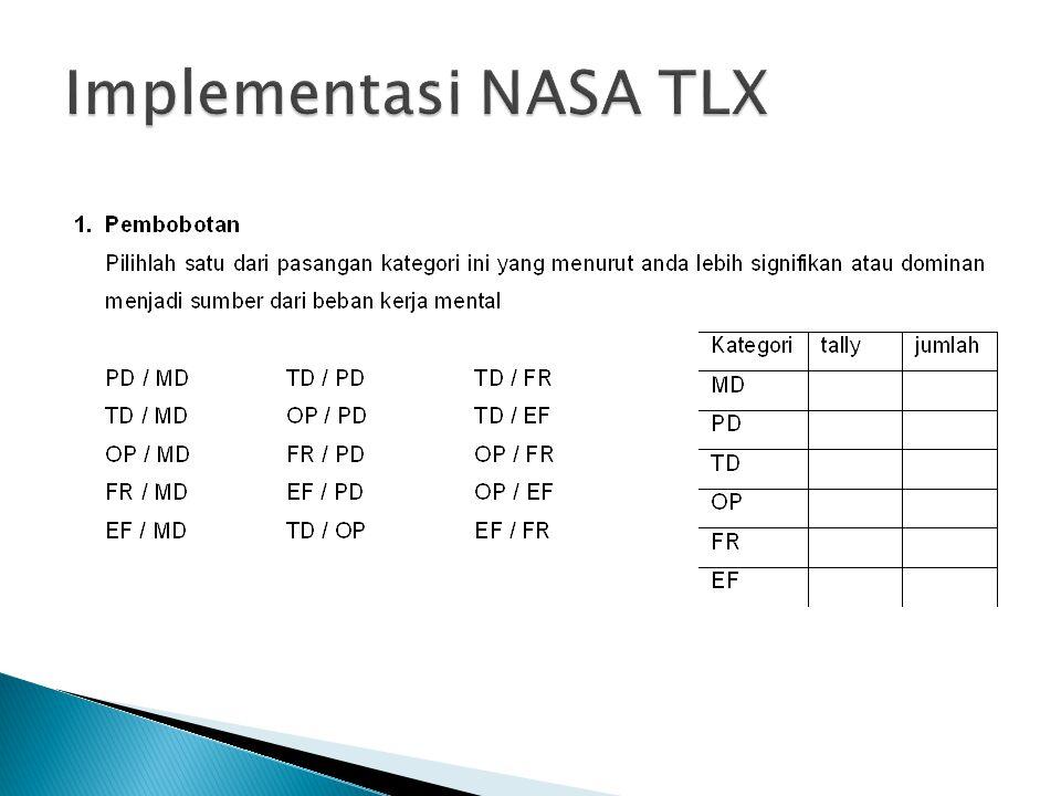 Implementasi NASA TLX